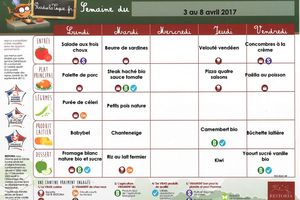 Menu cantine Avril
