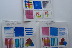 Arches the basic to compare watercolour papers …