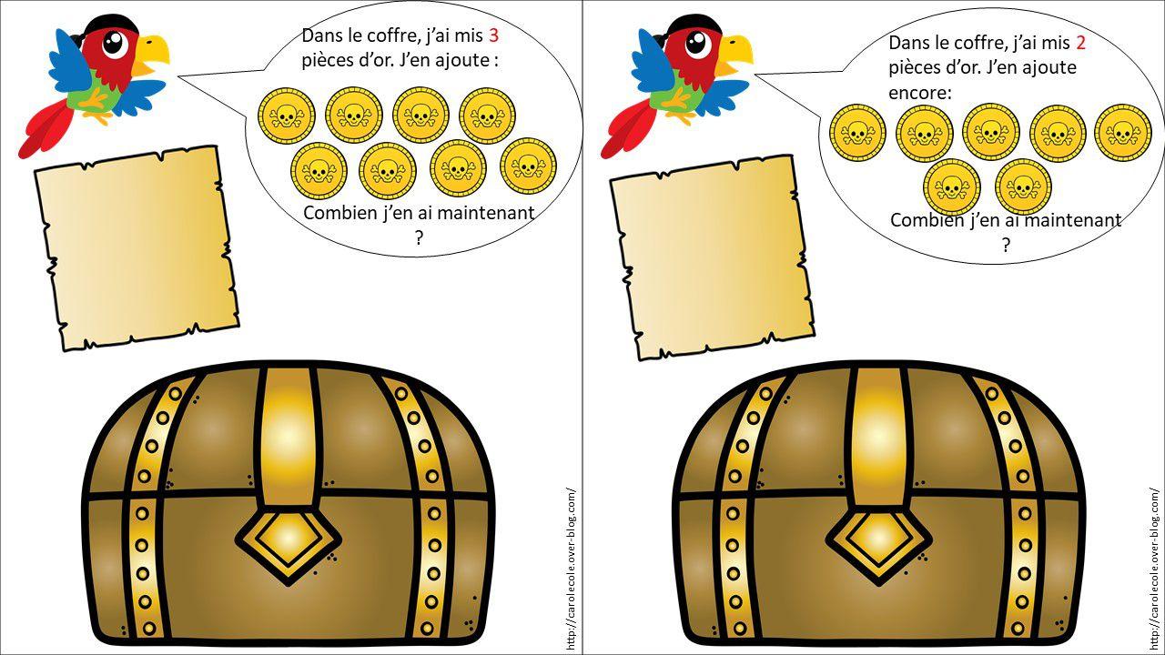 Différentes situations mathématiques