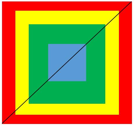 Deux jeux de discrimination visuelle
