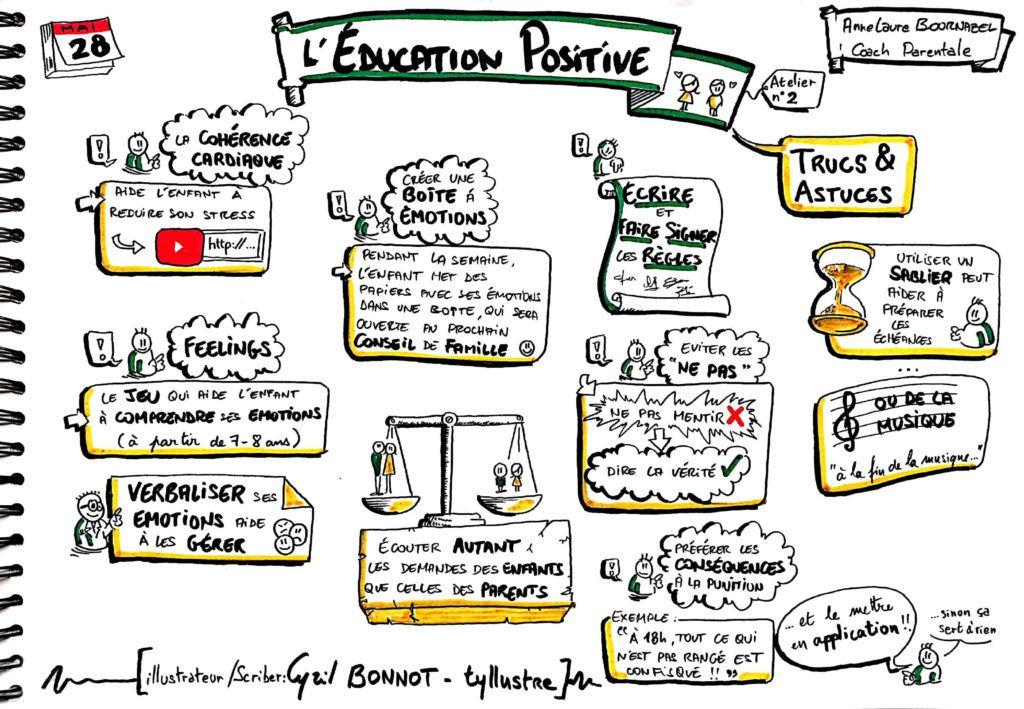 Education positive: quelques principes de base. Fondamentaux et bonnes idées.