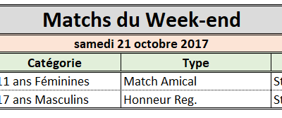 Week-End du 21 / 22 Octobre 2017