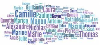 Les prénoms français depuis 1946