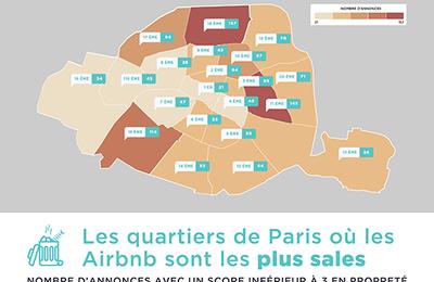 Voyageurs Airbnb : quels sont les quartiers de Paris à éviter ?