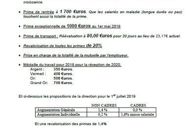 Mr Being Mai 2017 Interessement Coefficients Travailleurs