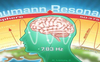 Pour la première fois, depuis qu'elle est mesurée, la principale Résonance de Schumann est passée au-dessus de 30 Hz