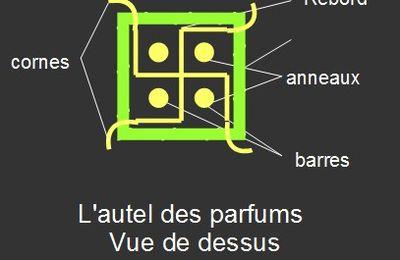 Symbole de la grille d'airain dans la Bible