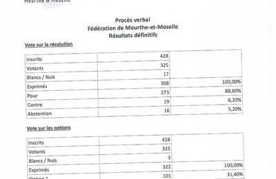 VOTE DES COMMUNISTES...