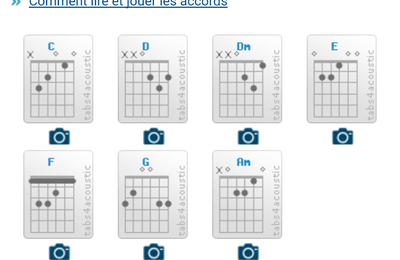 Don't cry de Guns N'Roses - paroles, tuto et accords de guitare
