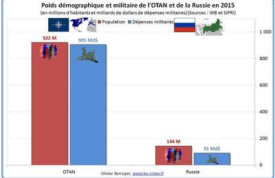 OTAN-RUSSIE - Exercices militaires en Europe dans les deux camps - Qui est le plus menaçant ? Qui est le plus armé ?