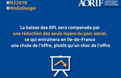 #PLF2018, baisse des APL : infographies des impacts en Ile-de-France