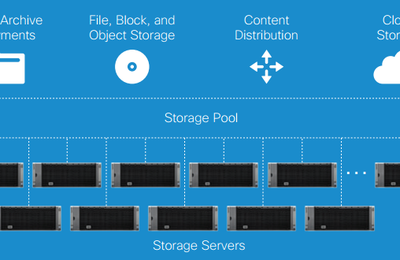 Introducing Cisco Software-Defined Storage Solutions
