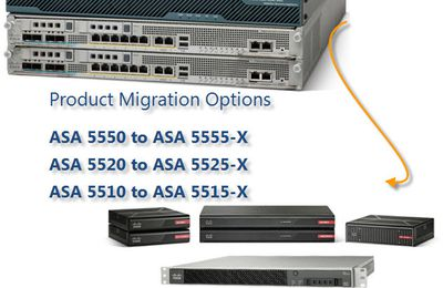 Cisco ASA 5500-X Series Migration Options-ASA 5555-X, ASA 5525-X & ASA 5515-X