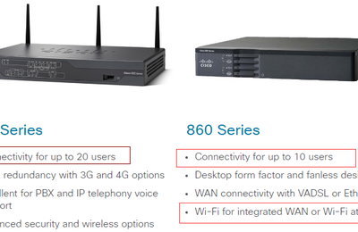 FAQ for the Cisco 860 and 880 Migration