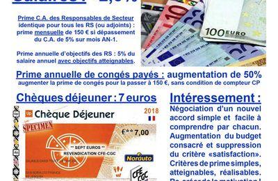 Réunion NAO du 19 octobre 2017 : les demandes CFE-CGC NORAUTO