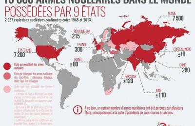 L'ONUadopteuneTraitéd'interdictiondesarmesnucléaires
