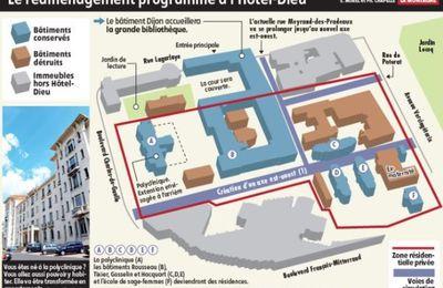 La Grande Bibliothèque et 1000 logements à venir sur le site de l'Hôtel Dieu