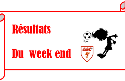 Résultats du weekend