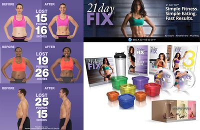 21 Day Fix Review