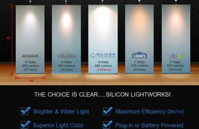 Purchase a Banner Stand Light Online - LED Banner Stand Light