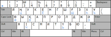 russian keyboard typing