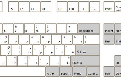 arabic keyboard virtual