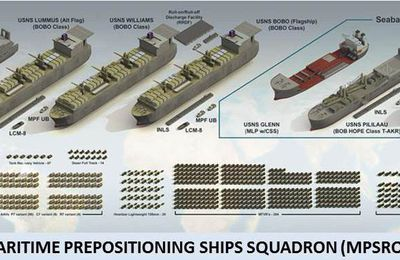 Maritime Prepositioning Squadrons