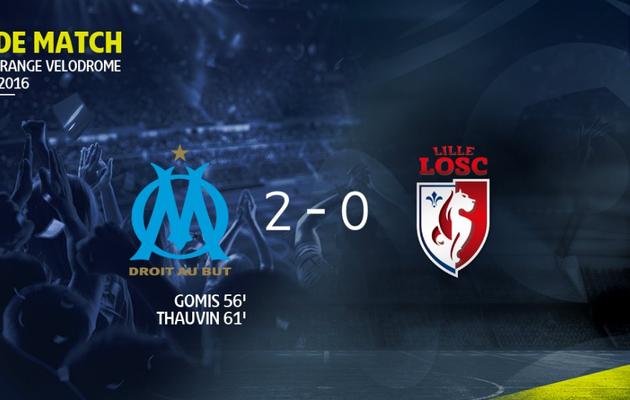 OM 2-0 LOSC : Marseille termine la phase aller invaincu au Vélodrome