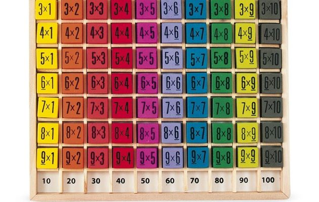 Table de multiplications
