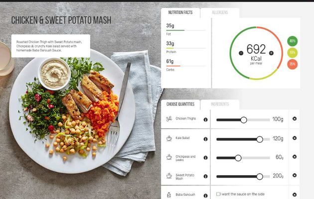 Vita Mojo: the Next Big Thing in the Healthy Fast-Food Restaurant Chain Industry!