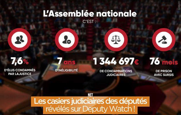 Les casiers judiciaires des députés révélés sur Deputy Watch ! #justice