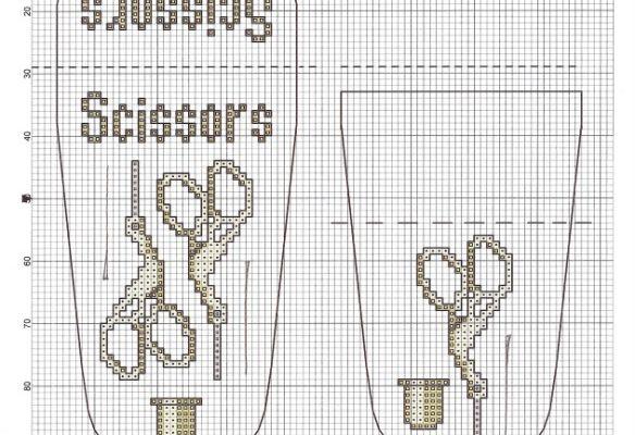 scissors= ciseaux