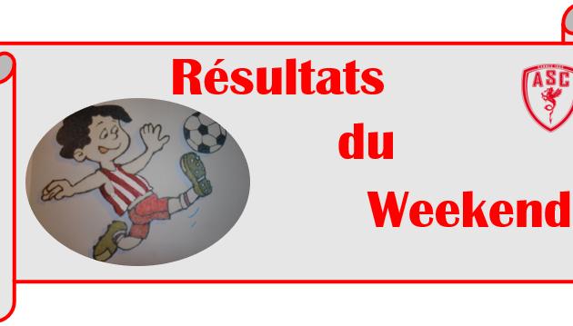 Les Résultats du week end