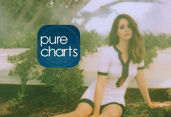 Interview : Lana Del Rey pour Pure Charts