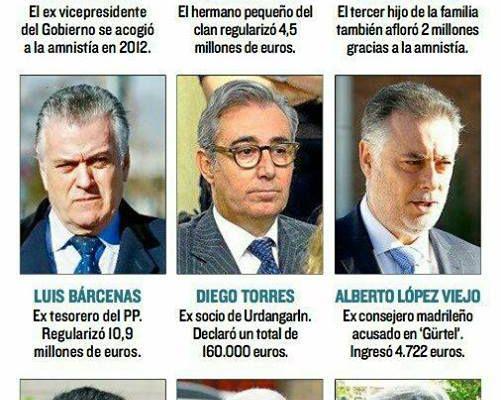 Caras conocidas que se acogieron a la amnistía fiscal de Montoro