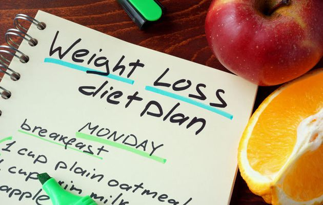 Destructive Effects of Extreme Dieting