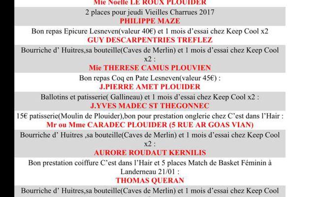 Gagnants de la Tombola Spectacle de Plouider 07 janvier
