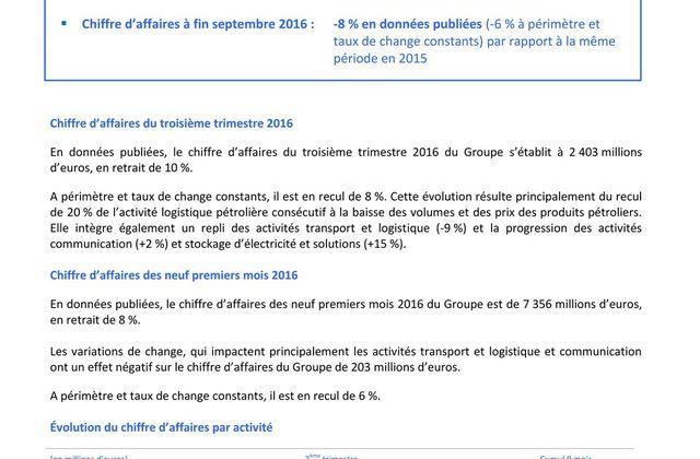 Groupe Bolloré : Information financière du troisième trimestre 2016