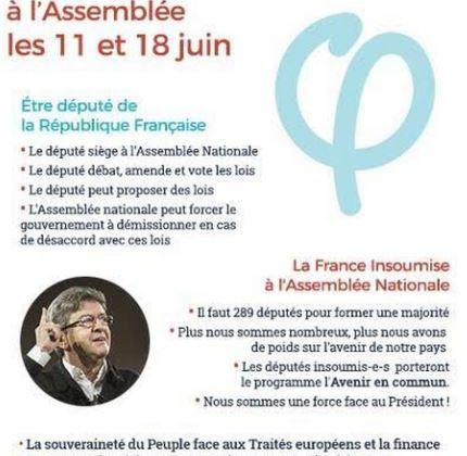 Gagner les législatives pour que la force du peuple mette en échec Macron !