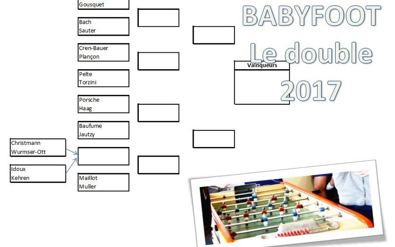 Baby-foot : Le double