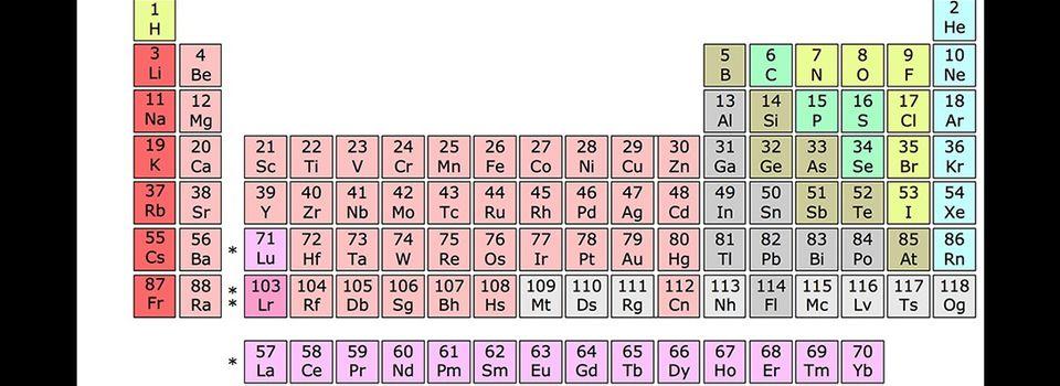 Quatre nouveaux noms et symboles viennent s'ajouter au tableau périodique des éléments
