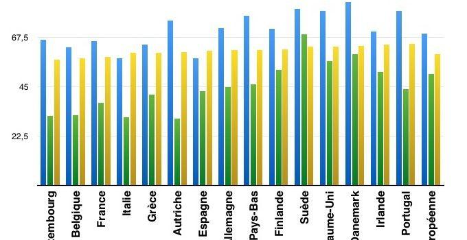 Les différents systèmes de retraite dans le monde