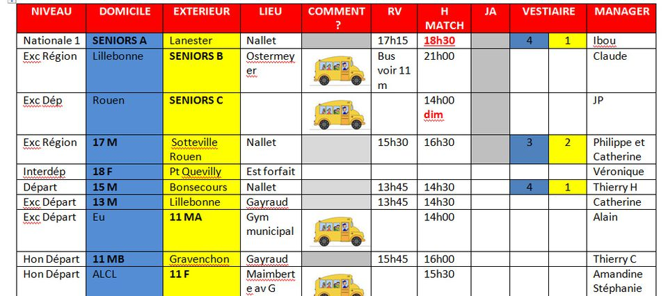 ATTENTION MATCH N1 A 18H30